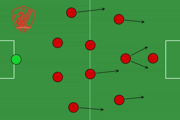 4-2-3-1-formation