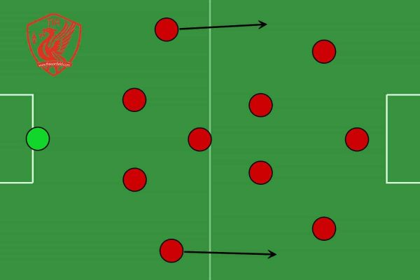 4-3-3-formation