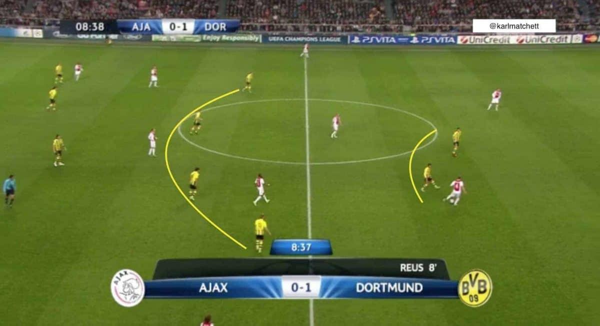 442 midfield shape vs ajx