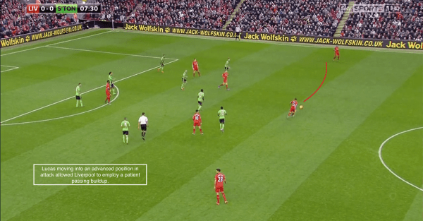 Lucas moving into an advanced position in attack allows Liverpool to employ a patient passing buildup.
