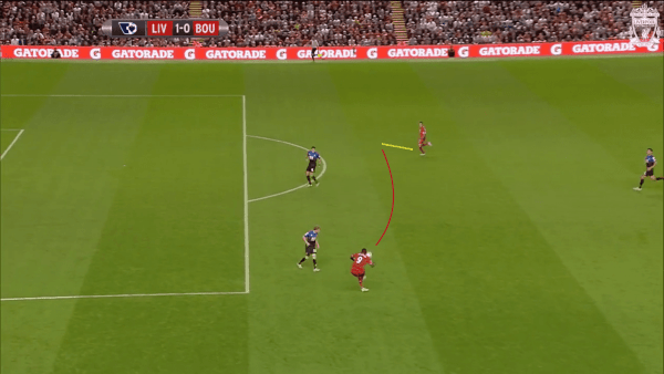 Benteke Pass to Coutinho vs. Bournemouth 2