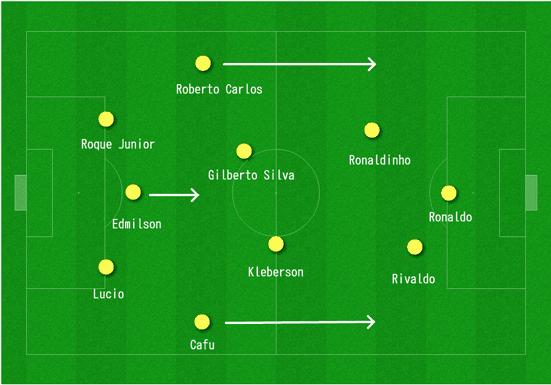 Brazil-3-4-2-1.png