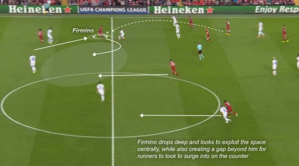 How Roberto Firmino is Key to Liverpool's Tactical Plans Going Forward - SPORTS