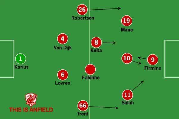 Fabinho Liverpool Tactics