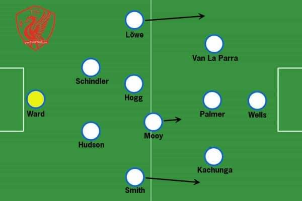 Huddersfield Tactics Wagner Klopp Dortmund