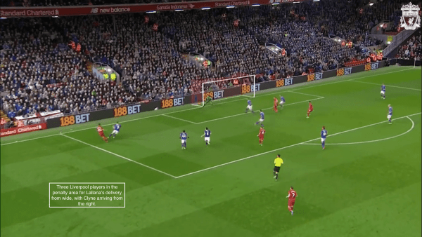 Three Liverpool players in the penalty area for Lallana's delivery, with Clyne arriving from the right.