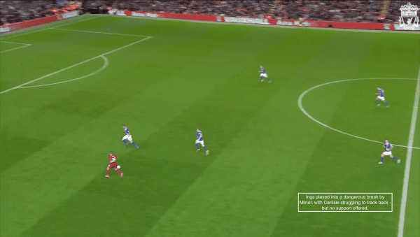 Ings played into a dangerous break by Milner, with Carlisle struggling to track back - but no support offered.