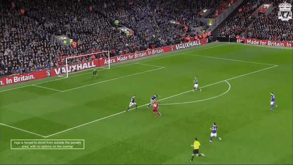 Ings is forced to shoot from outside the penalty area, with no options on the overlap.