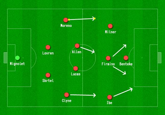 LFC Tactics v Newcastle I