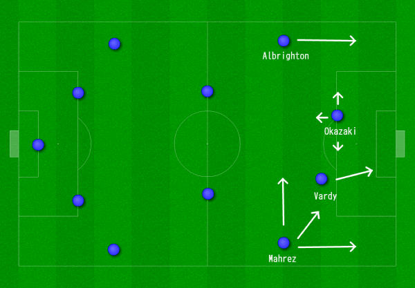 Leicester 4-4-2