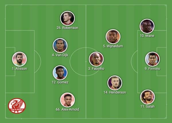 Confirmed Liverpool Lineup Vs Atletico Madrid Klopp S Strongest Xi Starts For First Time Liverpool Fc This Is Anfield