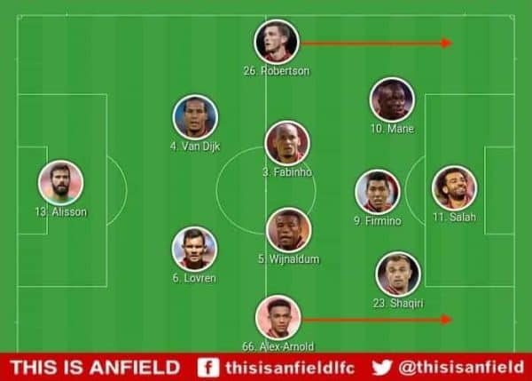 Liverpool 4-2-3-1