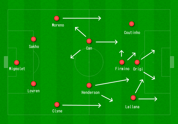 Liverpool 4-2-3-1 vs. Leicester