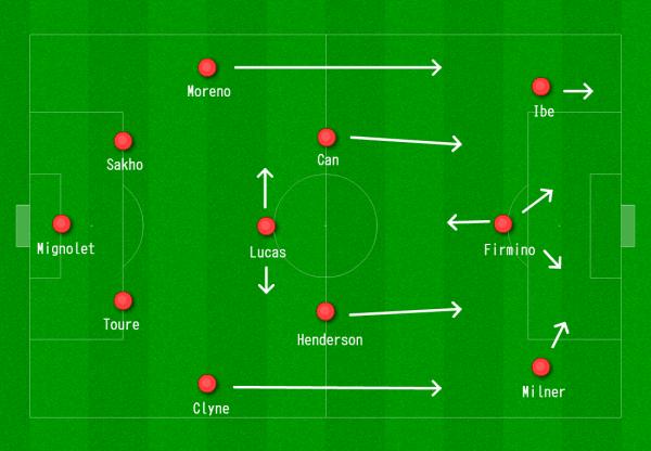 Liverpool 4-3-3 vs. Norwich