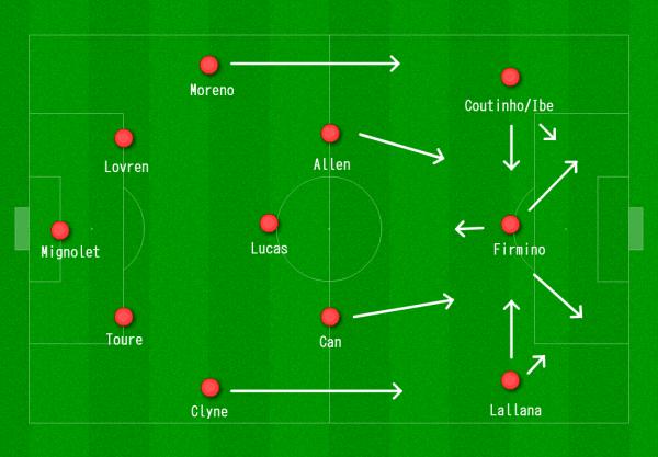 Liverpool 4-3-3 vs. Stoke