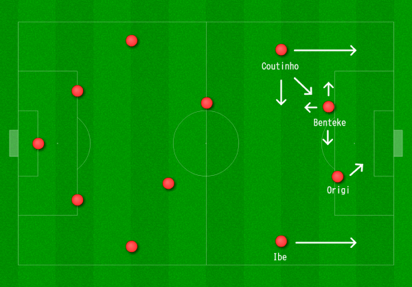 Liverpool 4-4-2 (Wide)
