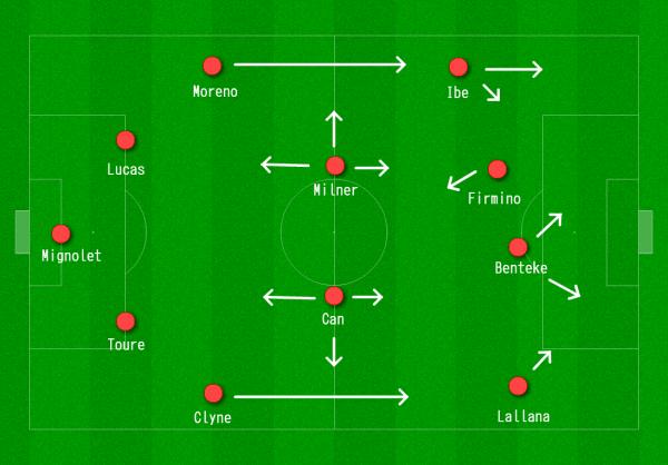 Liverpool 4-4-2 vs. Stoke