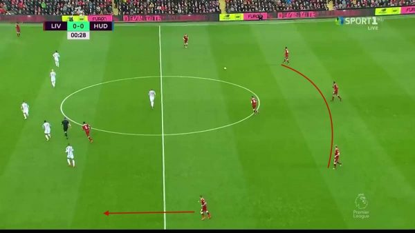 Liverpool Defence vs Huddersfield