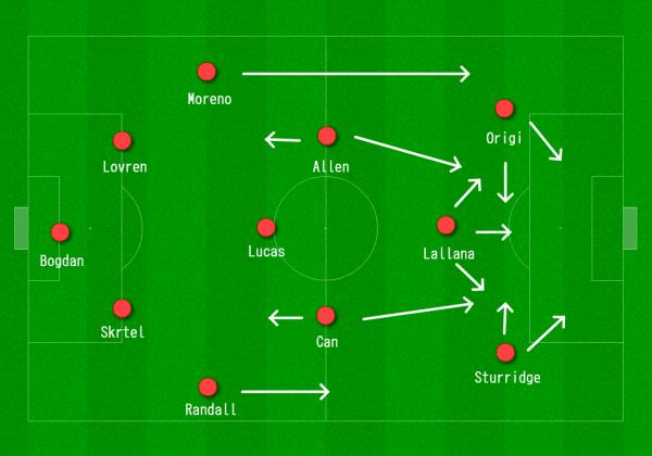 Liverpool Fluid Diamond vs. Southampton
