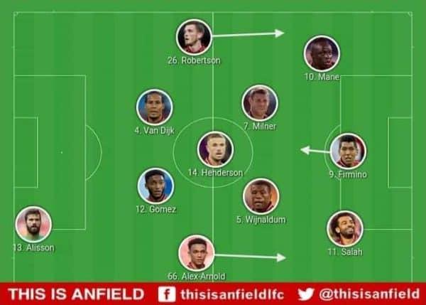 Liverpool Tactics v Leicester City