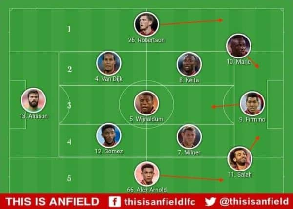 Liverpool Tactics West Ham