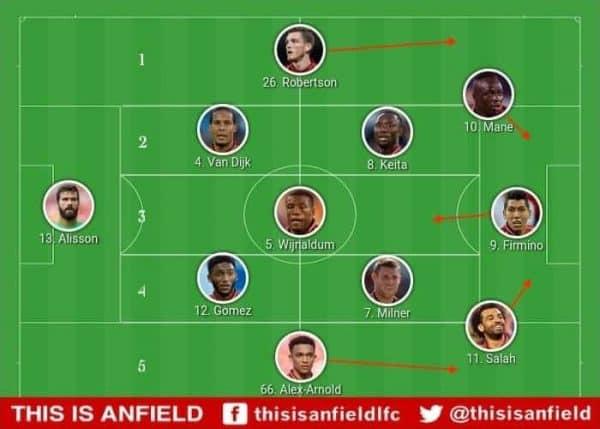 Liverpool Tactics West Ham