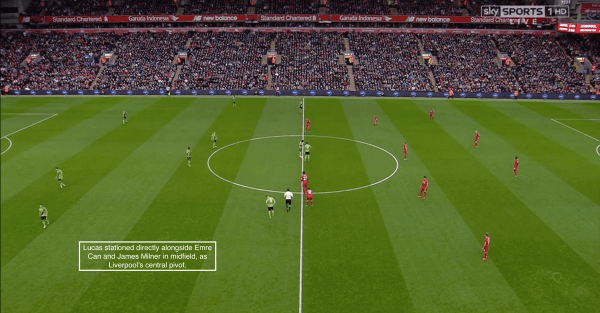 Lucas stationed directly alongside Emre Can and James Milner in midfield, as Liverpool's central pivot.