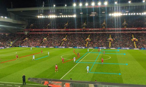 Liverpool Man City tactics 11-19 Klopp Guardiola