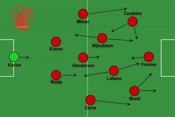 liverpool-tactics-pressing-v-hull