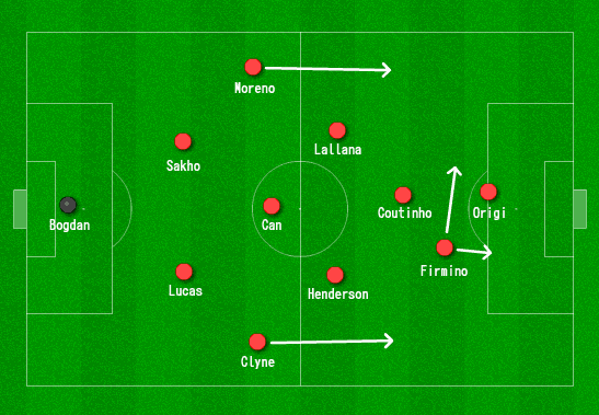 Liverpool Tactics Watford II