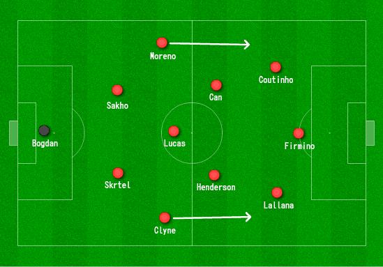 Liverpool Tactics Watford