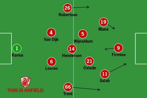 Liverpool-Tactics-v-Bournemouth-H-14-04-2018