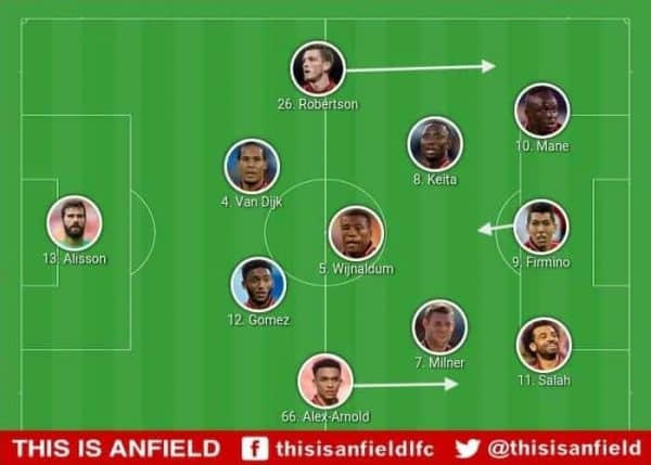 Liverpool Tactics v Brighton