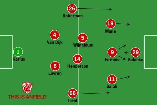 Liverpool Tactics 4-2-3-1 v Brighton