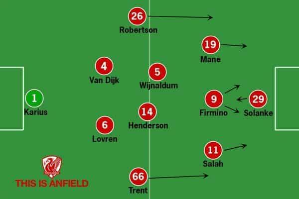 Liverpool Tactics 4-2-3-1 v Brighton