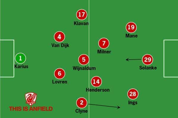 Liverpool-Tactics-v-Everton-a-08-04-2018