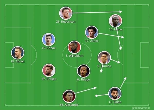 Liverpool tactics Jurgen Klopp Sheffield United