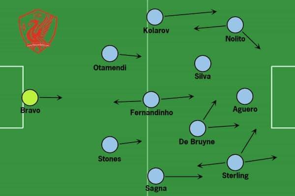 man-city-tactics-guardiola