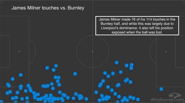 milner-touches-vs-burnley