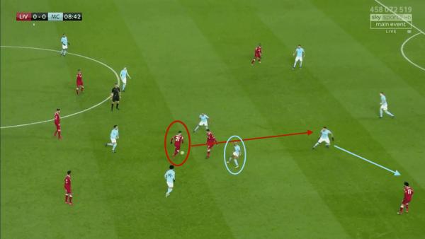 Oxlade-Chamberlain Manchester City goal