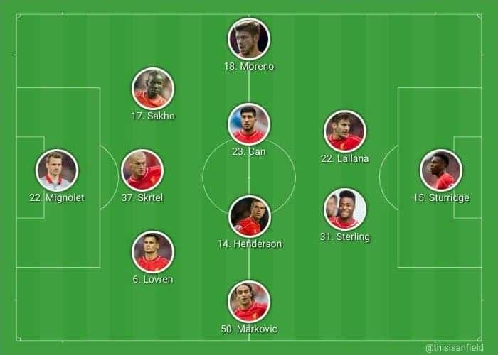 Predicted Vs. Palace (FA Cup)