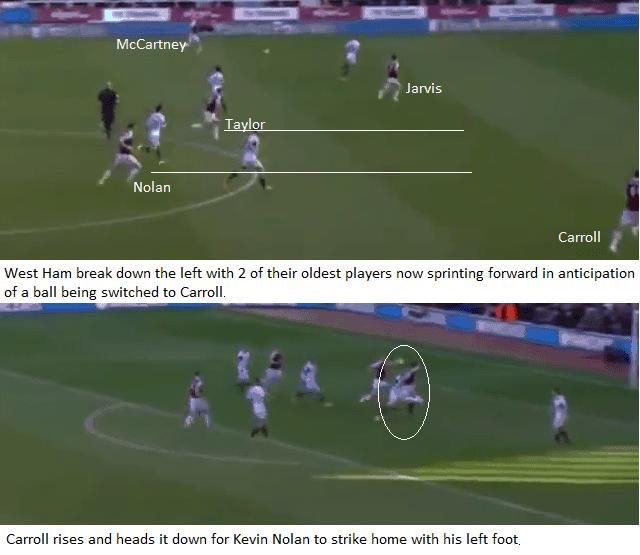 Swansea goal