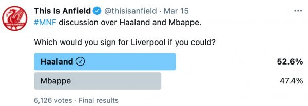 Liverpool Fans Edge Towards Monster Erling Haaland Signing Over Kylian Mbappe Liverpool Fc This Is Anfield