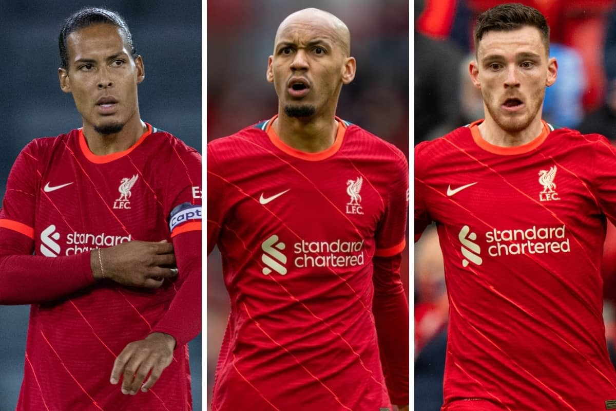 The 10 players set for LFC contract talks after Trent deal