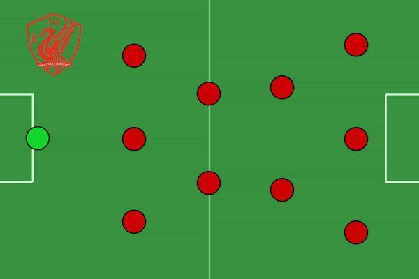 wm-formation