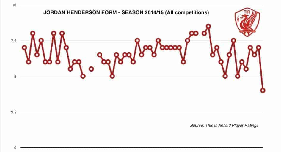 henderson-form-201415