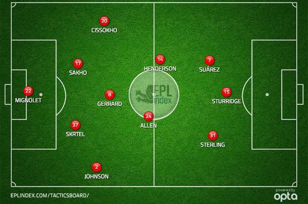 lineup-villa.jpg