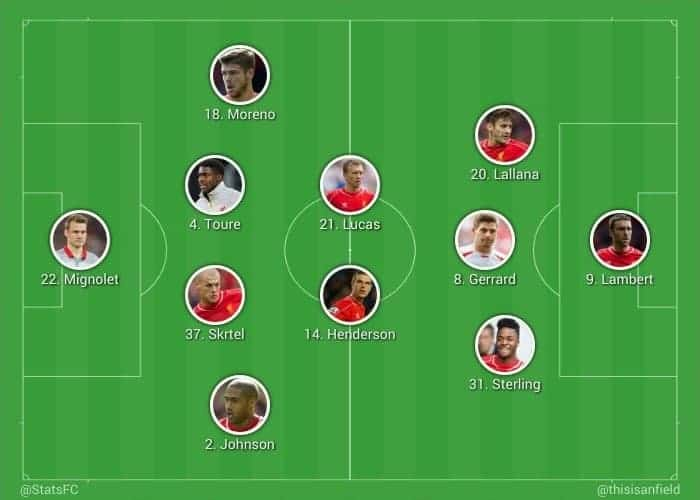 lineup_leicester