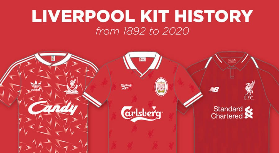 Liverpool FC Liverpool FC Features - This Is Anfield