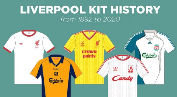 liverpool_kit_away_history_from_1892_to_2020_intro